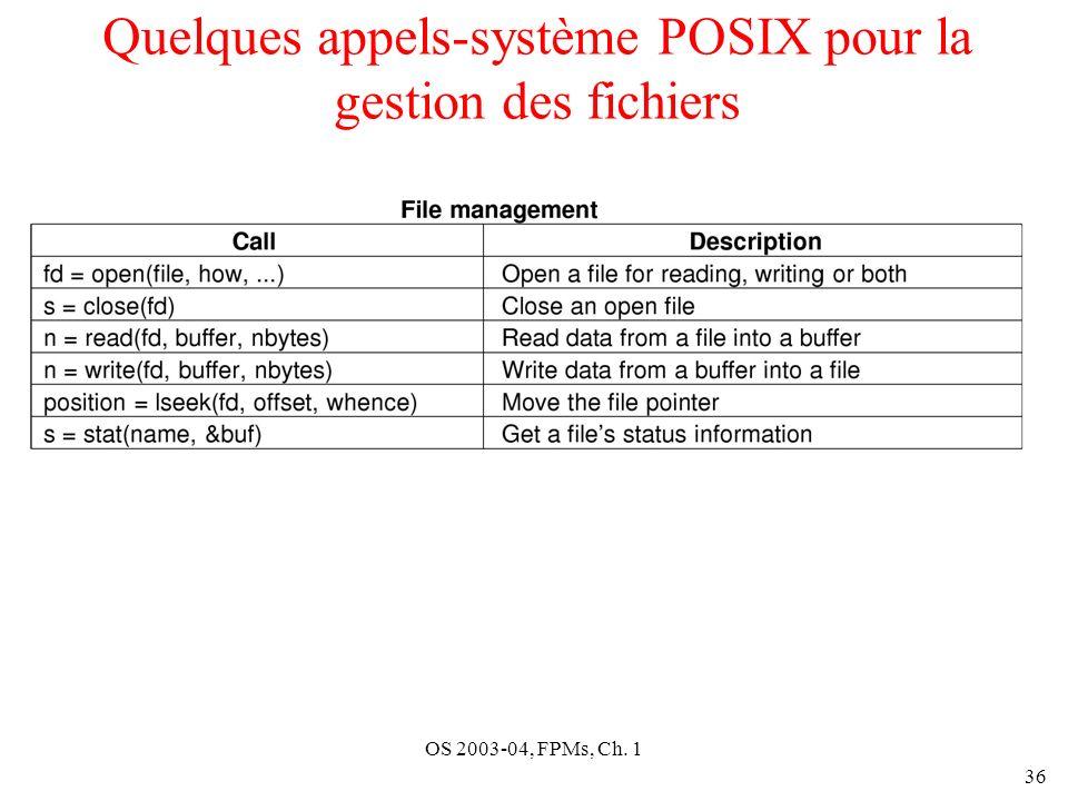 OS 2003-04, FPMs, Ch. 1 36 Quelques appels-système POSIX pour la gestion des fichiers