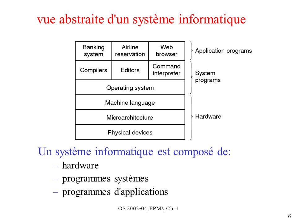 OS 2003-04, FPMs, Ch. 1 6 vue abstraite d'un système informatique Un système informatique est composé de: –hardware –programmes systèmes –programmes d