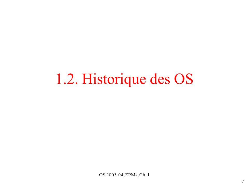 OS 2003-04, FPMs, Ch. 1 7 1.2. Historique des OS