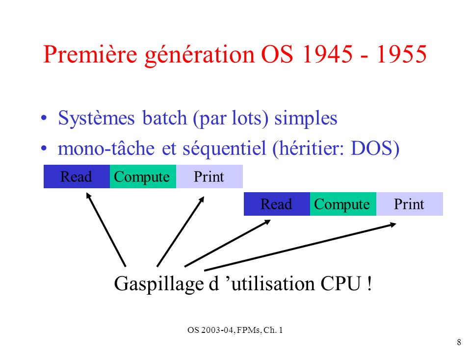 OS 2003-04, FPMs, Ch. 1 8 Première génération OS 1945 - 1955 Systèmes batch (par lots) simples mono-tâche et séquentiel (héritier: DOS) ComputeReadPri