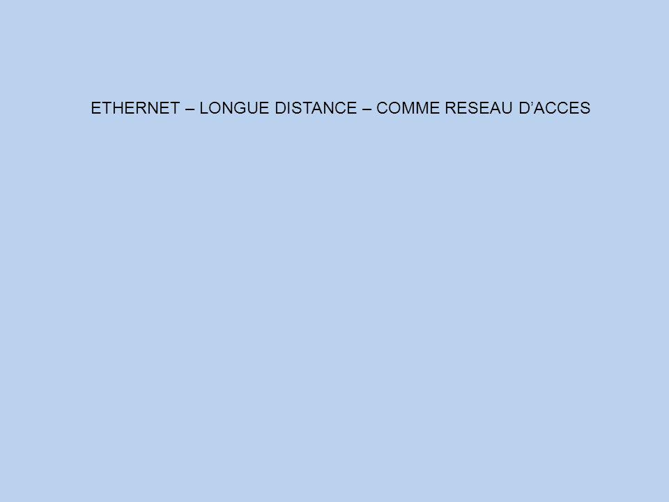INTRODUCTION 27/03/2009David MAUSSAND - Alexis MEILHAC - Alban THEYS2 Positionnement des réseaux daccès: MAN Réseaux métropolitains Structure dinterconnexion Bus LAN Réseaux locaux WAN Réseaux étendus 1 m10 m100 m1 km10 km100 km Ethernet et ses évolutions (Fast Ethernet, Gigabit Ethernet) Réseaux daccès