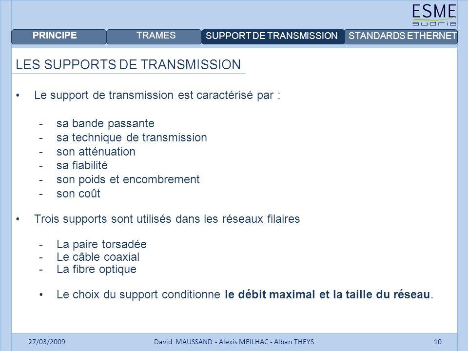 PRINCIPE TRAMES SUPPORT DE TRANSMISSIONSTANDARDS ETHERNET 27/03/2009David MAUSSAND - Alexis MEILHAC - Alban THEYS10 LES SUPPORTS DE TRANSMISSION Le su