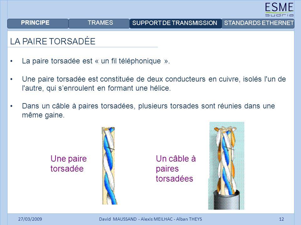 PRINCIPE TRAMES SUPPORT DE TRANSMISSIONSTANDARDS ETHERNET 27/03/2009David MAUSSAND - Alexis MEILHAC - Alban THEYS12 LA PAIRE TORSADÉE La paire torsadé