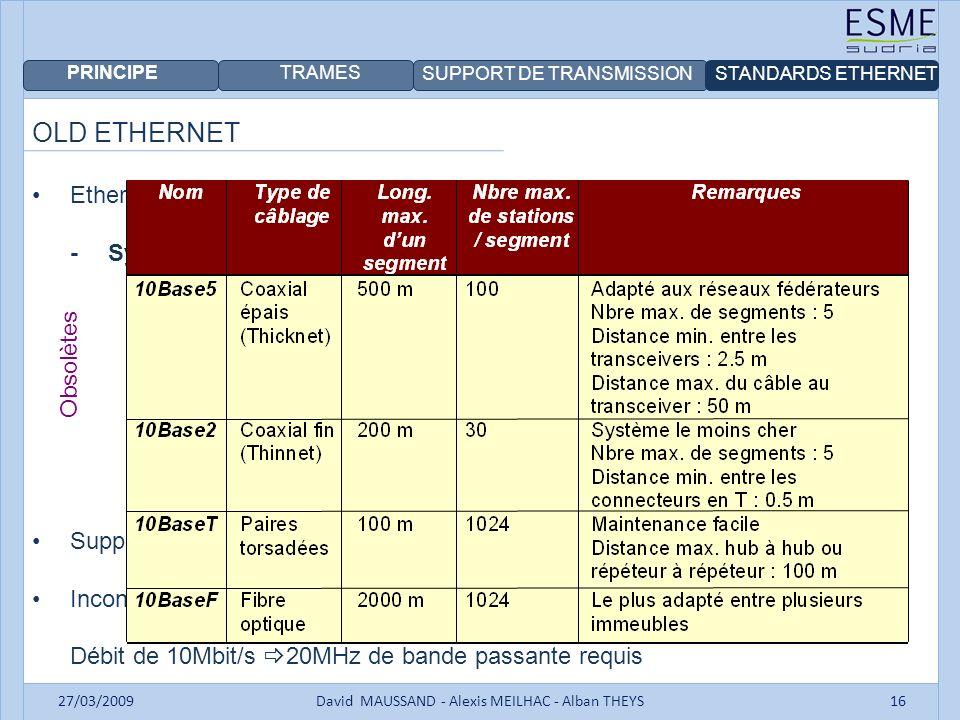 PRINCIPE TRAMES SUPPORT DE TRANSMISSIONSTANDARDS ETHERNET 27/03/2009David MAUSSAND - Alexis MEILHAC - Alban THEYS16 OLD ETHERNET Ethernet code les sig