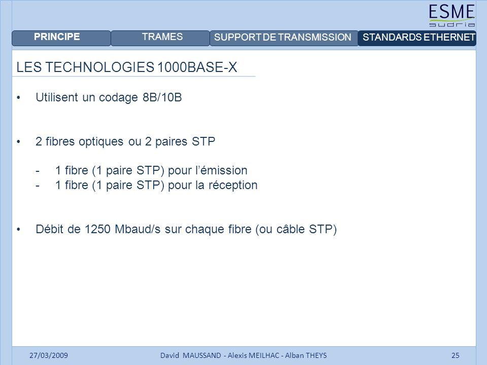 PRINCIPE TRAMES SUPPORT DE TRANSMISSIONSTANDARDS ETHERNET 27/03/2009David MAUSSAND - Alexis MEILHAC - Alban THEYS25 LES TECHNOLOGIES 1000BASE-X Utilis