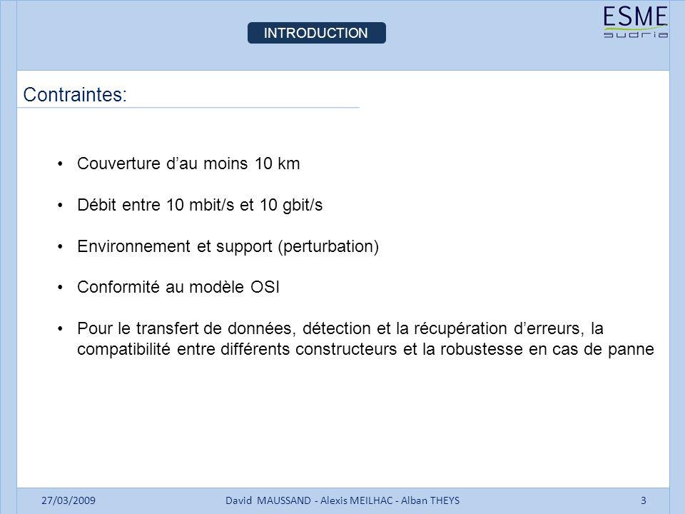 INTRODUCTION 27/03/2009David MAUSSAND - Alexis MEILHAC - Alban THEYS3 Contraintes: Couverture dau moins 10 km Débit entre 10 mbit/s et 10 gbit/s Envir