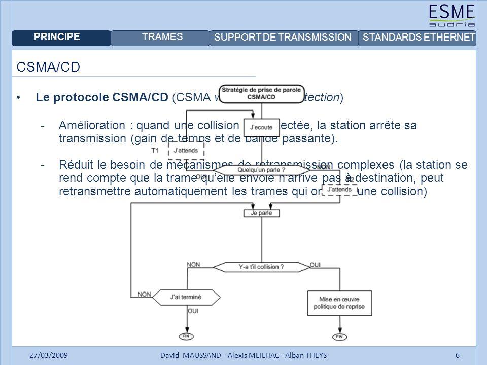 PRINCIPE TRAMES SUPPORT DE TRANSMISSIONSTANDARDS ETHERNET 27/03/2009David MAUSSAND - Alexis MEILHAC - Alban THEYS27 10 GIGA ETHERNET 10 Gigabit Ethernet Alliance : 802.3ae Les enjeux du 10 Gigabit Ethernet -Elimination des trunks en Gigabit Ethernet (permet de réduire le nombre de fibres) -Solution économique pour les accès MAN -Extension de lEthernet au MAN, WAN, tout en gardant une parfaite connectivité avec le LAN