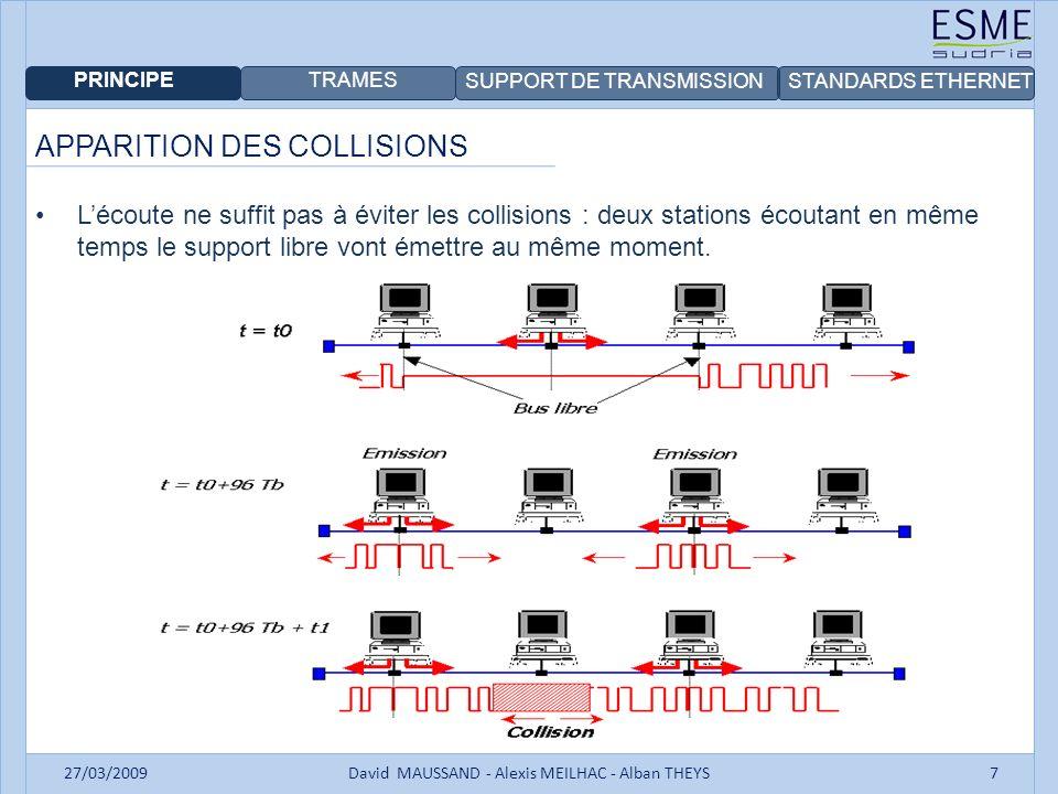 CONCLUSION 27/03/2009David MAUSSAND - Alexis MEILHAC - Alban THEYS28 Ethernet first mile Une seule technologie de labonné jusquau cœur du réseau Pas de changement dinfrastructure