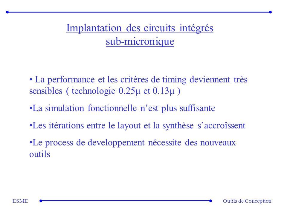 Outils de ConceptionESME Implantation des circuits intégrés sub-micronique La performance et les critères de timing deviennent très sensibles ( techno