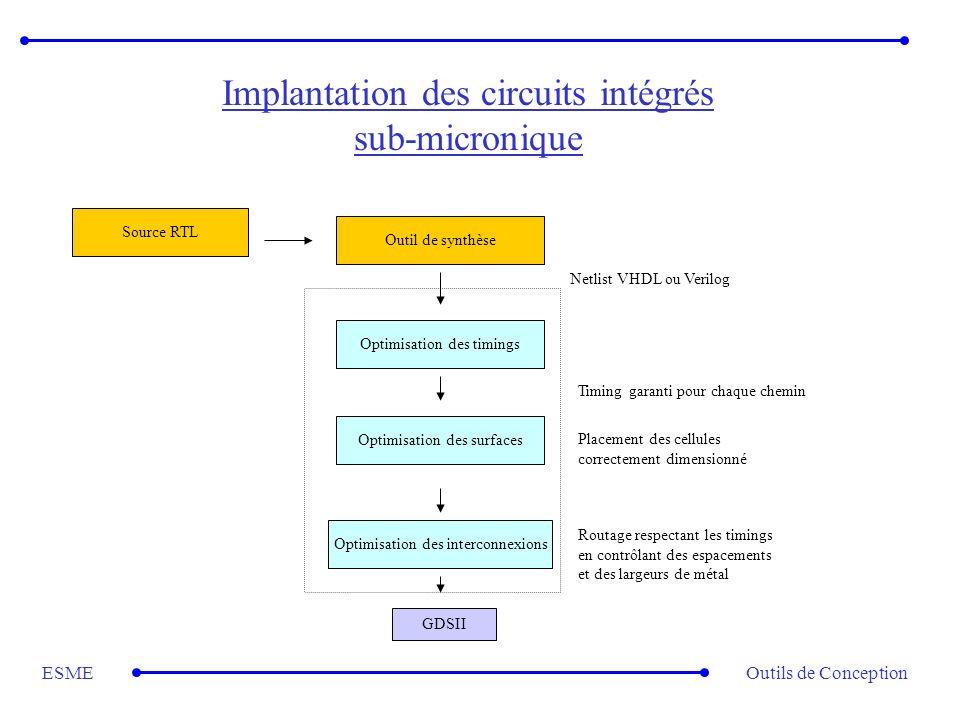 Outils de ConceptionESME Implantation des circuits intégrés sub-micronique Outil de synthèse Optimisation des timings Source RTL Netlist VHDL ou Veril