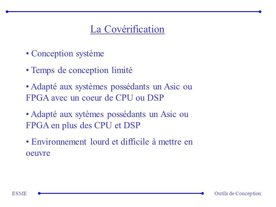 Outils de ConceptionESME La Covérification Conception système Temps de conception limité Adapté aux systèmes possédants un Asic ou FPGA avec un coeur