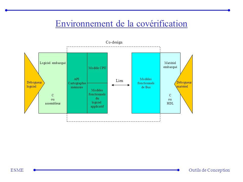 Outils de ConceptionESME Environnement de la covérification Logiciel embarqué C ou assembleur API Cartographie mémoire Modèle CPU Modèles fonctionnels