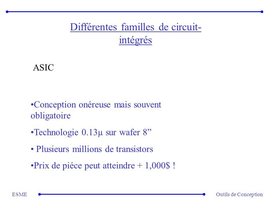 Outils de ConceptionESME Différentes familles de circuit- intégrés ASIC Conception onéreuse mais souvent obligatoire Technologie 0.13µ sur wafer 8 Plu