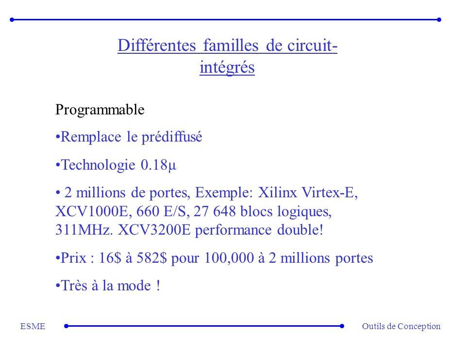 Outils de ConceptionESME Différentes familles de circuit- intégrés Programmable Remplace le prédiffusé Technologie 0.18µ 2 millions de portes, Exemple