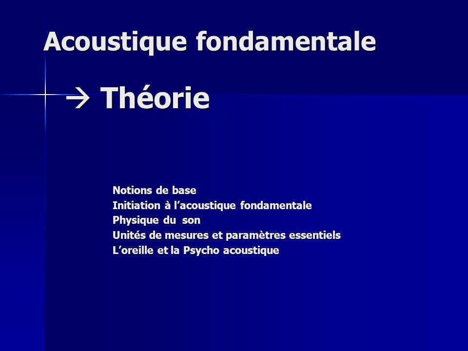 Acoustique fondamentale Théorie Théorie Notions de base Initiation à lacoustique fondamentale Physique du son Unités de mesures et paramètres essentie