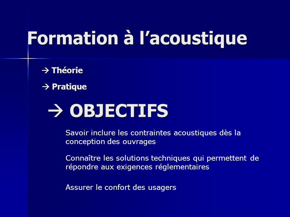 Formation à lacoustique Théorie Théorie Pratique Pratique Savoir inclure les contraintes acoustiques dès la conception des ouvrages OBJECTIFS OBJECTIF