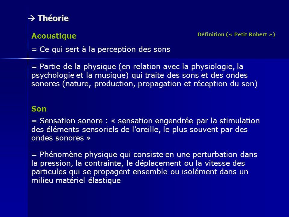Acoustique Théorie Théorie = Ce qui sert à la perception des sons = Partie de la physique (en relation avec la physiologie, la psychologie et la musiq