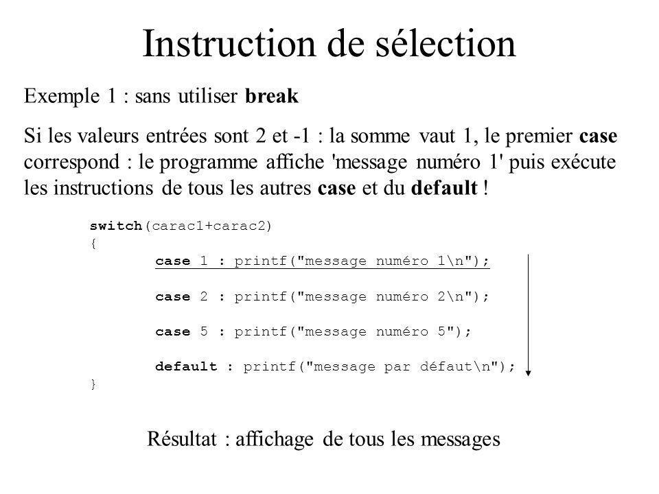 Instruction de sélection Exemple 1 : sans utiliser break Si les valeurs entrées sont 2 et -1 : la somme vaut 1, le premier case correspond : le programme affiche message numéro 1 puis exécute les instructions de tous les autres case et du default .