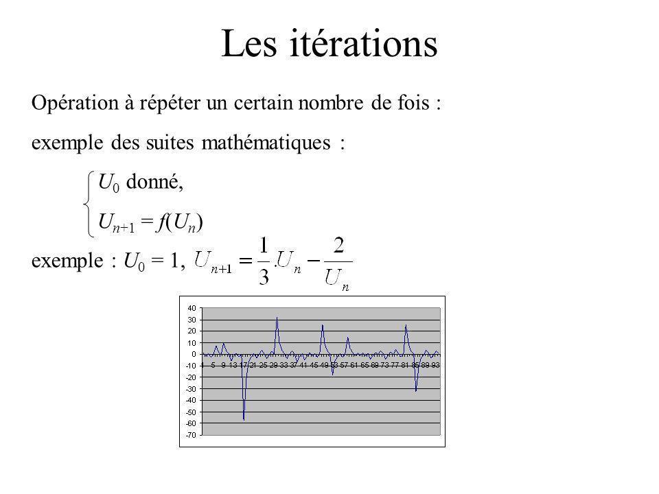 Les itérations Opération à répéter un certain nombre de fois : exemple des suites mathématiques : U 0 donné, U n+1 = f(U n ) exemple : U 0 = 1,