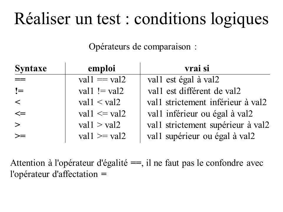 Réaliser un test : conditions logiques Opérateurs de comparaison : Syntaxe emploivrai si == val1 == val2 val1 est égal à val2 != val1 != val2 val1 est