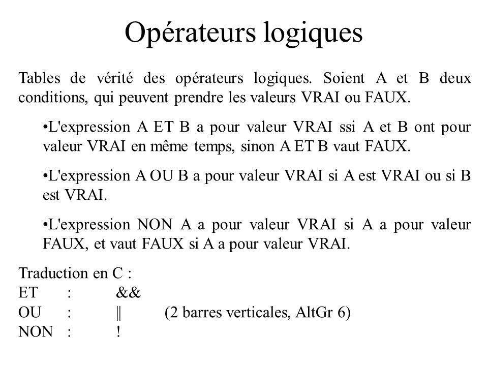Opérateurs logiques Tables de vérité des opérateurs logiques. Soient A et B deux conditions, qui peuvent prendre les valeurs VRAI ou FAUX. L'expressio