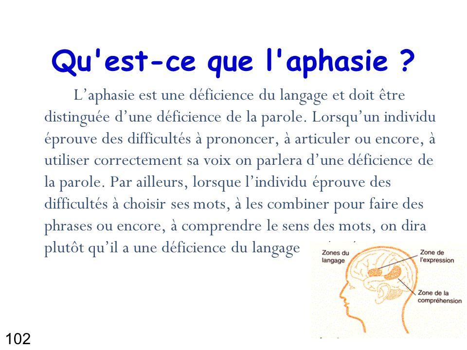102 Qu'est-ce que l'aphasie ? Laphasie est une déficience du langage et doit être distinguée dune déficience de la parole. Lorsquun individu éprouve d