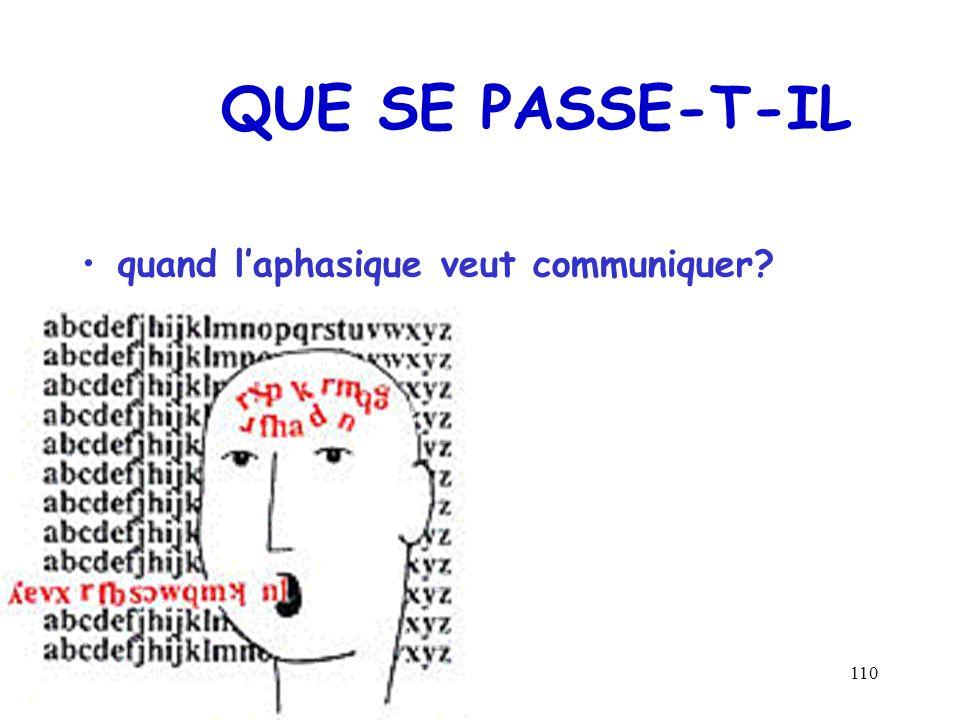110 QUE SE PASSE-T-IL quand laphasique veut communiquer?