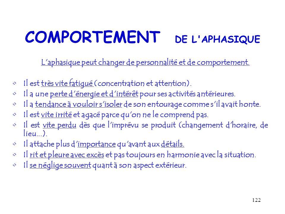 122 COMPORTEMENT DE L'APHASIQUE L'aphasique peut changer de personnalité et de comportement. Il est très vite fatigué (concentration et attention). Il