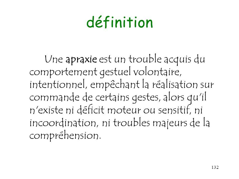 132 définition Une apraxie est un trouble acquis du comportement gestuel volontaire, intentionnel, empêchant la réalisation sur commande de certains g