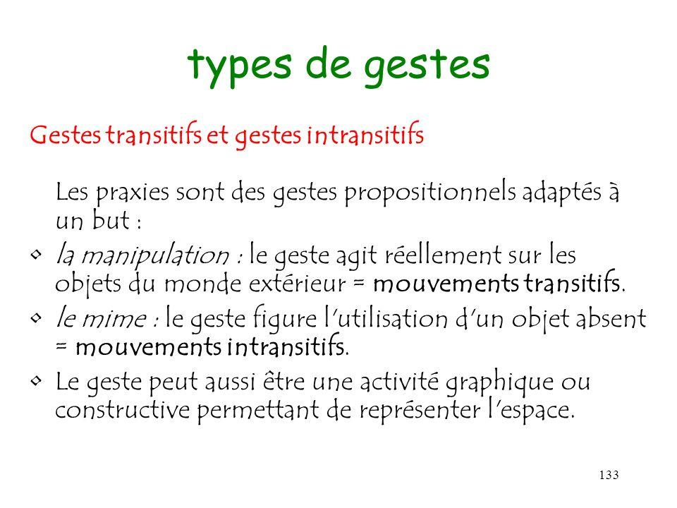 133 types de gestes Gestes transitifs et gestes intransitifs Les praxies sont des gestes propositionnels adaptés à un but : la manipulation : le geste