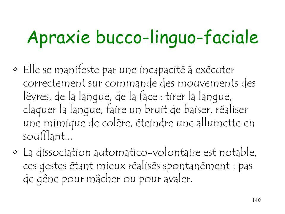 140 Apraxie bucco-linguo-faciale Elle se manifeste par une incapacité à exécuter correctement sur commande des mouvements des lèvres, de la langue, de