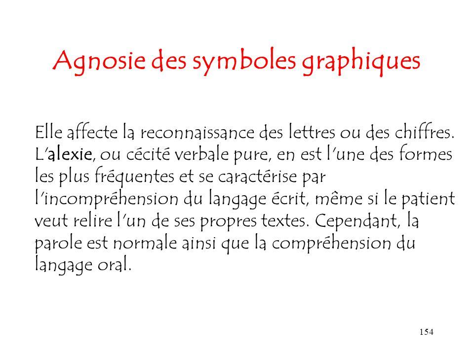 154 Agnosie des symboles graphiques Elle affecte la reconnaissance des lettres ou des chiffres. L'alexie, ou cécité verbale pure, en est l'une des for