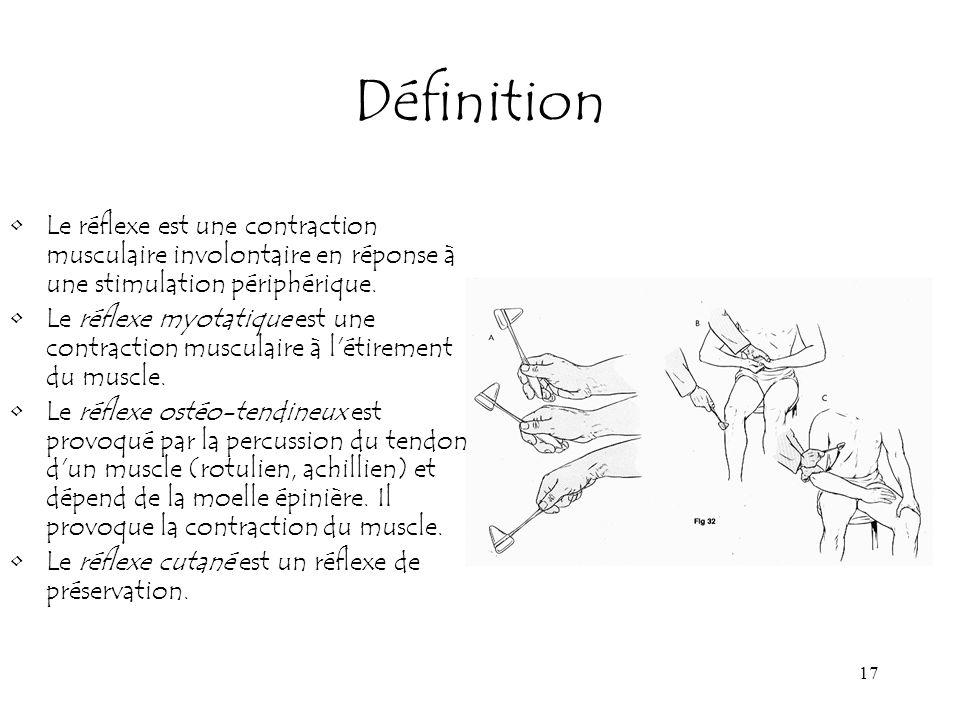 17 Définition Le réflexe est une contraction musculaire involontaire en réponse à une stimulation périphérique. Le réflexe myotatique est une contract