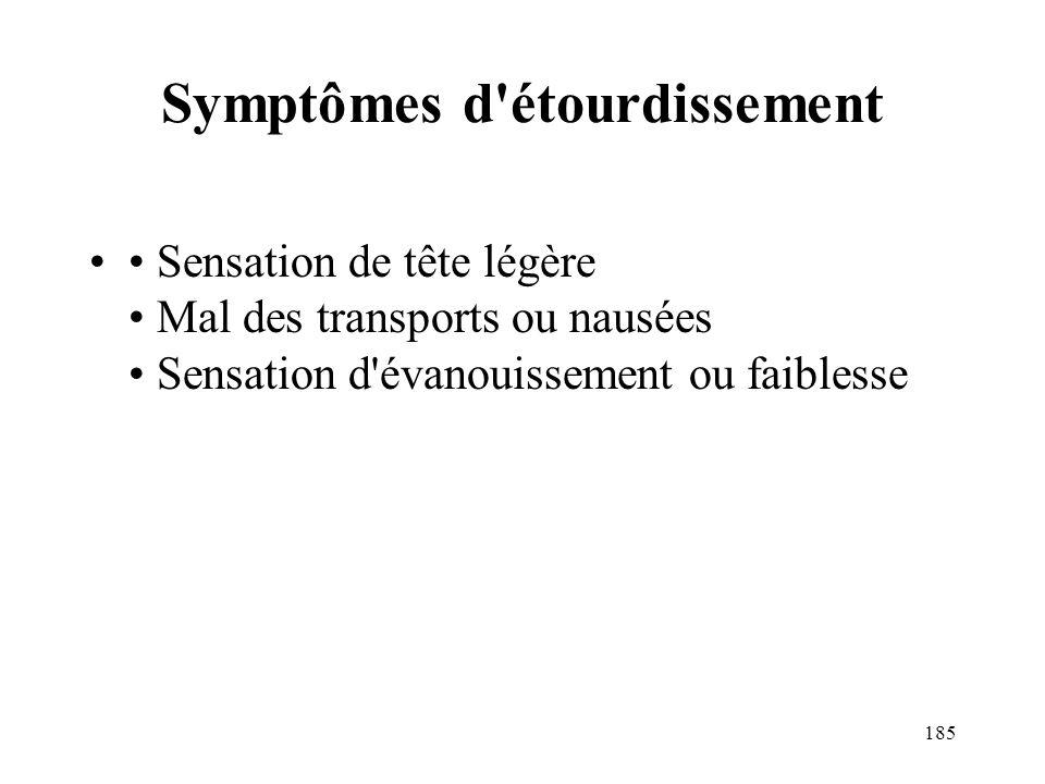 185 Symptômes d'étourdissement Sensation de tête légère Mal des transports ou nausées Sensation d'évanouissement ou faiblesse