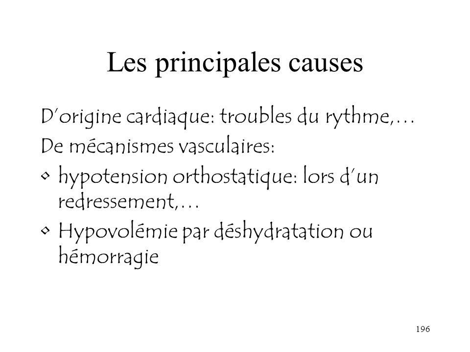 196 Les principales causes Dorigine cardiaque: troubles du rythme,… De mécanismes vasculaires: hypotension orthostatique: lors dun redressement,… Hypo