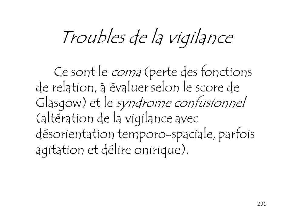 201 Troubles de la vigilance Ce sont le coma (perte des fonctions de relation, à évaluer selon le score de Glasgow) et le syndrome confusionnel (altér