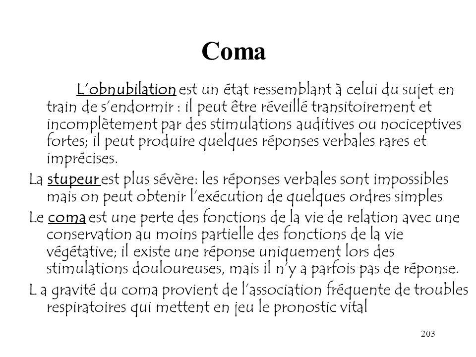 203 Coma Lobnubilation est un état ressemblant à celui du sujet en train de sendormir : il peut être réveillé transitoirement et incomplètement par de