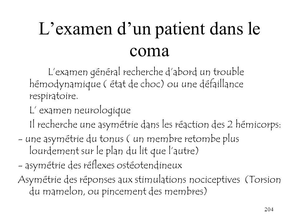 204 Lexamen dun patient dans le coma Lexamen général recherche dabord un trouble hémodynamique ( état de choc) ou une défaillance respiratoire. L exam