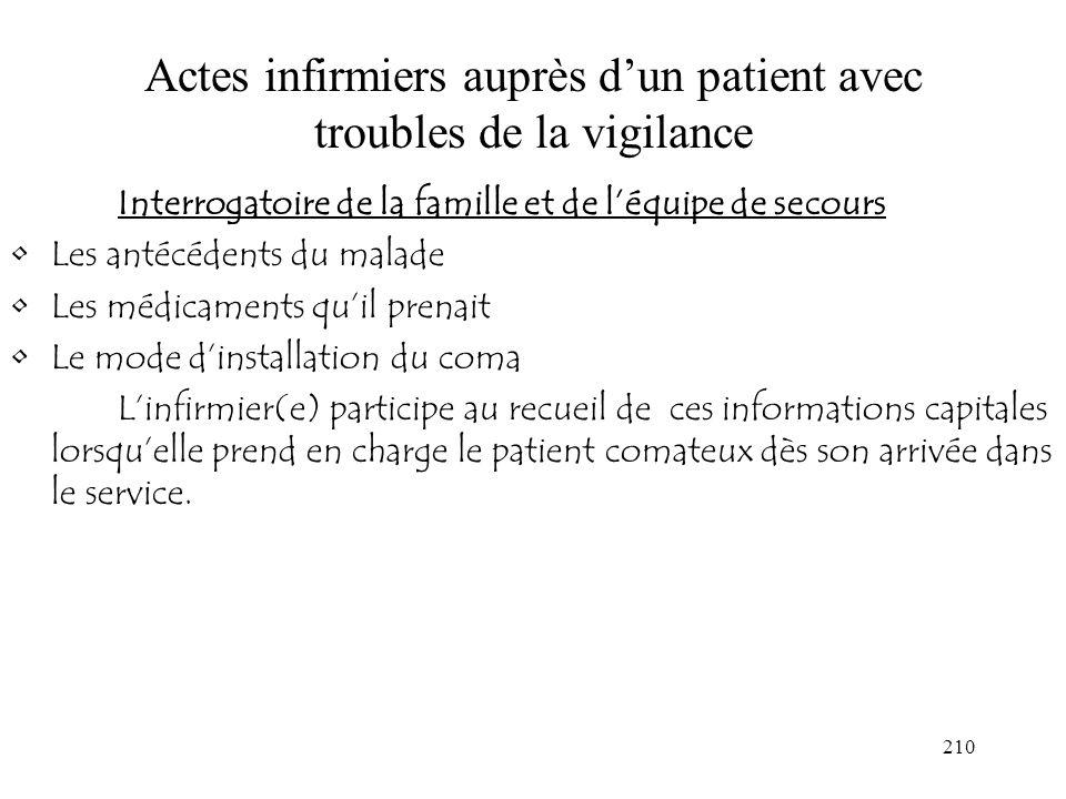 210 Actes infirmiers auprès dun patient avec troubles de la vigilance Interrogatoire de la famille et de léquipe de secours Les antécédents du malade