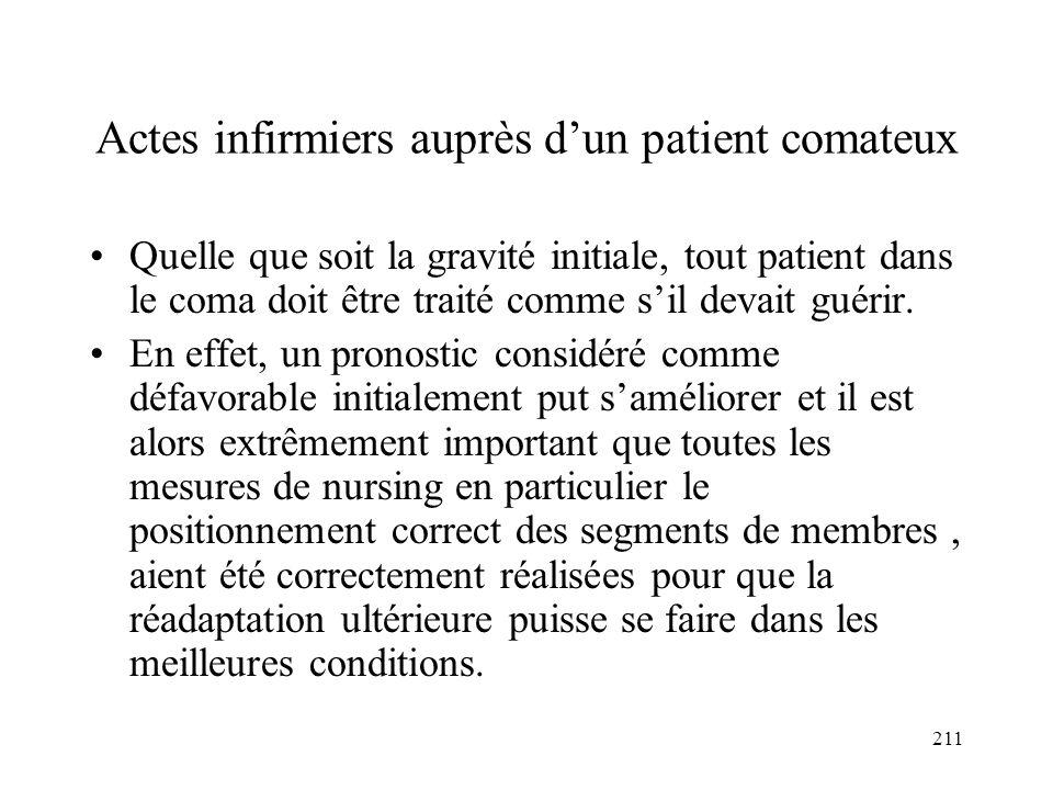 211 Actes infirmiers auprès dun patient comateux Quelle que soit la gravité initiale, tout patient dans le coma doit être traité comme sil devait guér