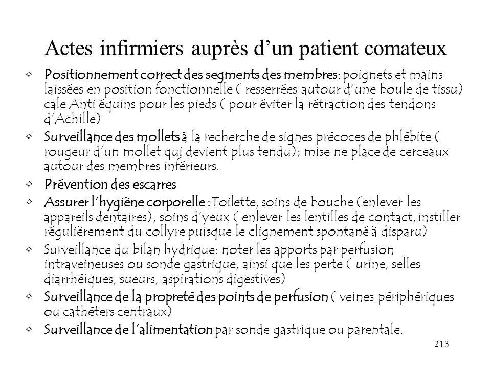 213 Actes infirmiers auprès dun patient comateux Positionnement correct des segments des membres: poignets et mains laissées en position fonctionnelle