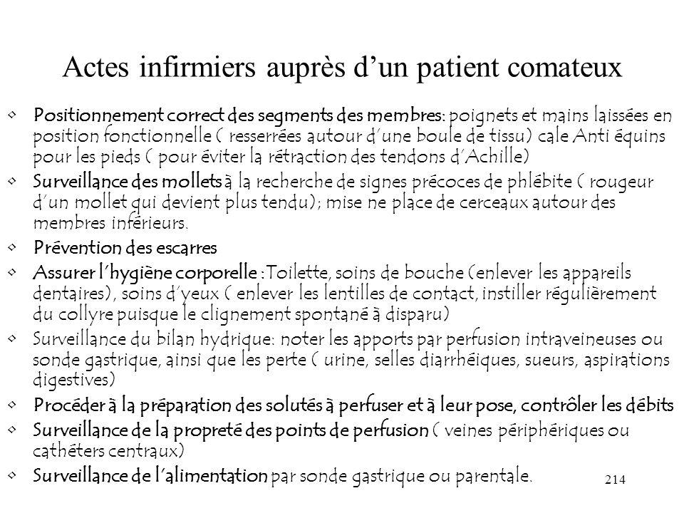 214 Actes infirmiers auprès dun patient comateux Positionnement correct des segments des membres: poignets et mains laissées en position fonctionnelle