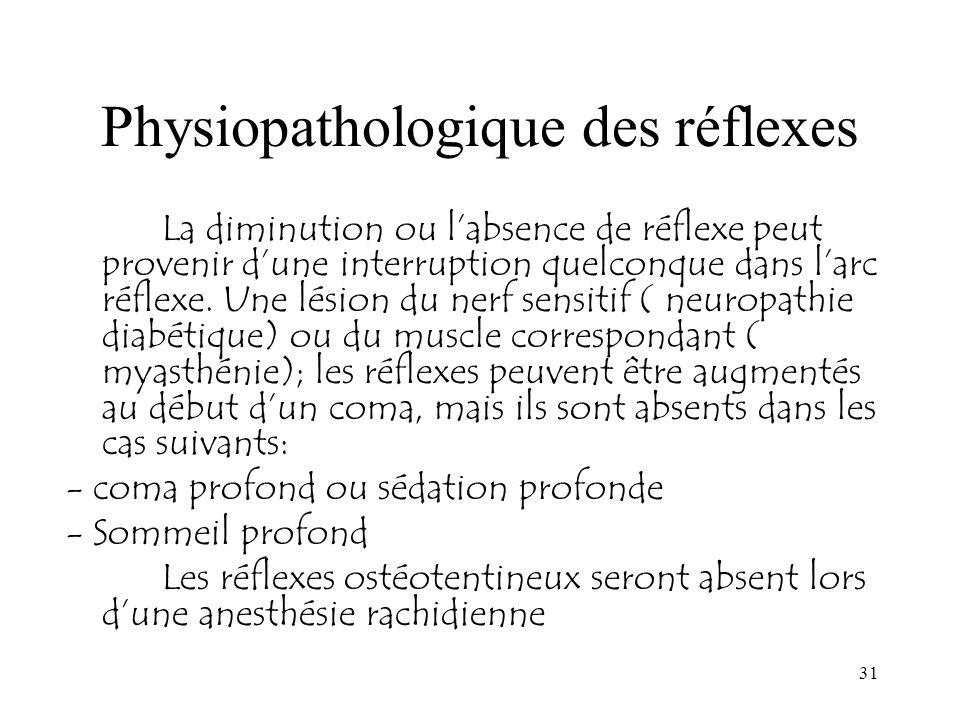 31 Physiopathologique des réflexes La diminution ou labsence de réflexe peut provenir dune interruption quelconque dans larc réflexe. Une lésion du ne