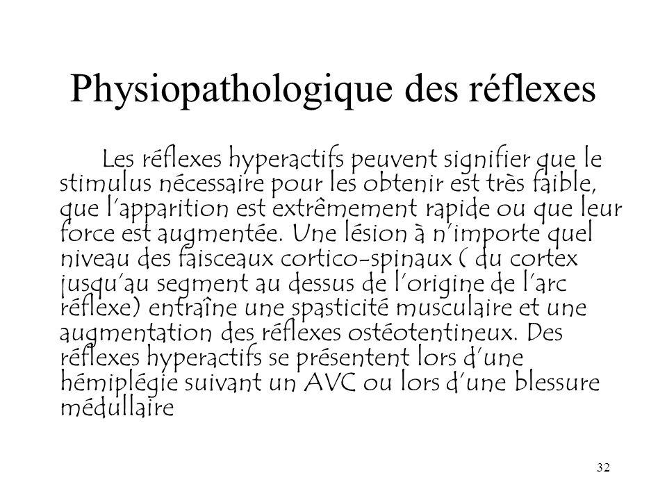 32 Physiopathologique des réflexes Les réflexes hyperactifs peuvent signifier que le stimulus nécessaire pour les obtenir est très faible, que lappari