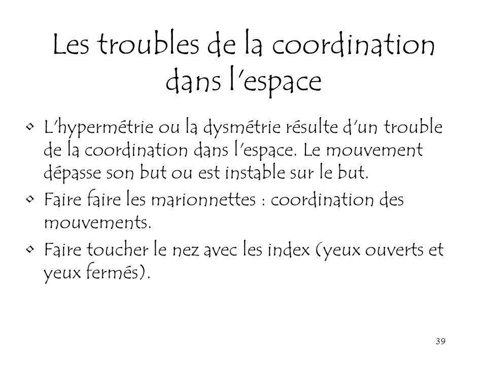39 Les troubles de la coordination dans l'espace L'hypermétrie ou la dysmétrie résulte d'un trouble de la coordination dans l'espace. Le mouvement dép