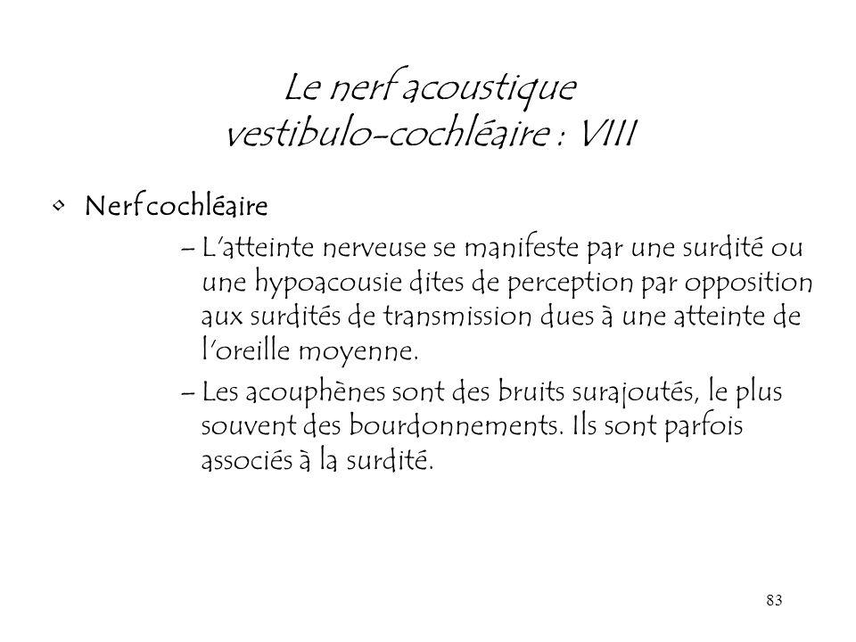 83 Le nerf acoustique vestibulo-cochléaire : VIII Nerf cochléaire –L'atteinte nerveuse se manifeste par une surdité ou une hypoacousie dites de percep