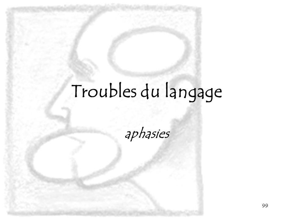 99 Troubles du langage aphasies