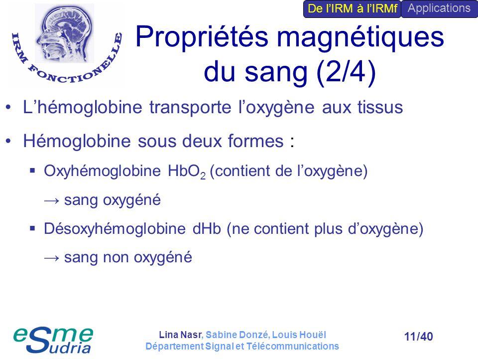 /4011 Propriétés magnétiques du sang (2/4) Lhémoglobine transporte loxygène aux tissus Hémoglobine sous deux formes : Oxyhémoglobine HbO 2 (contient d