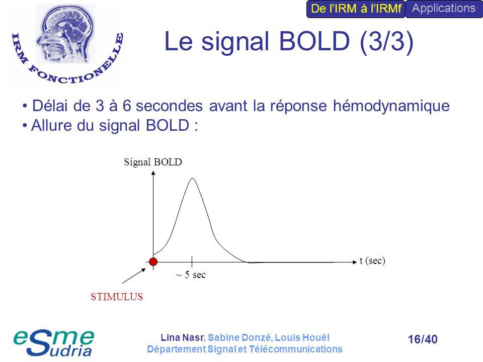 /4016 Délai de 3 à 6 secondes avant la réponse hémodynamique Allure du signal BOLD : STIMULUS t (sec) Signal BOLD ~ 5 sec Le signal BOLD (3/3) De lIRM