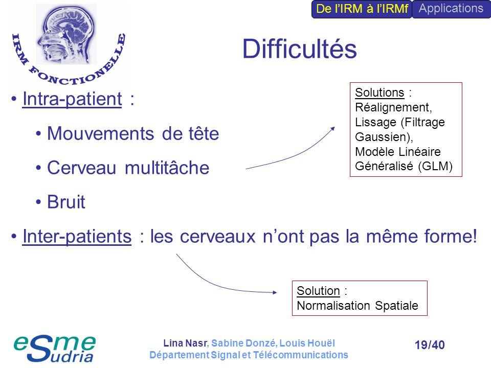/4019 Difficultés Intra-patient : Mouvements de tête Cerveau multitâche Bruit Inter-patients : les cerveaux nont pas la même forme! Solutions : Réalig